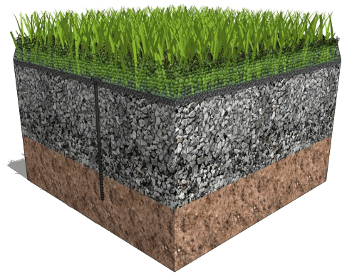 Cad Details Synthetic Grass Warehouse